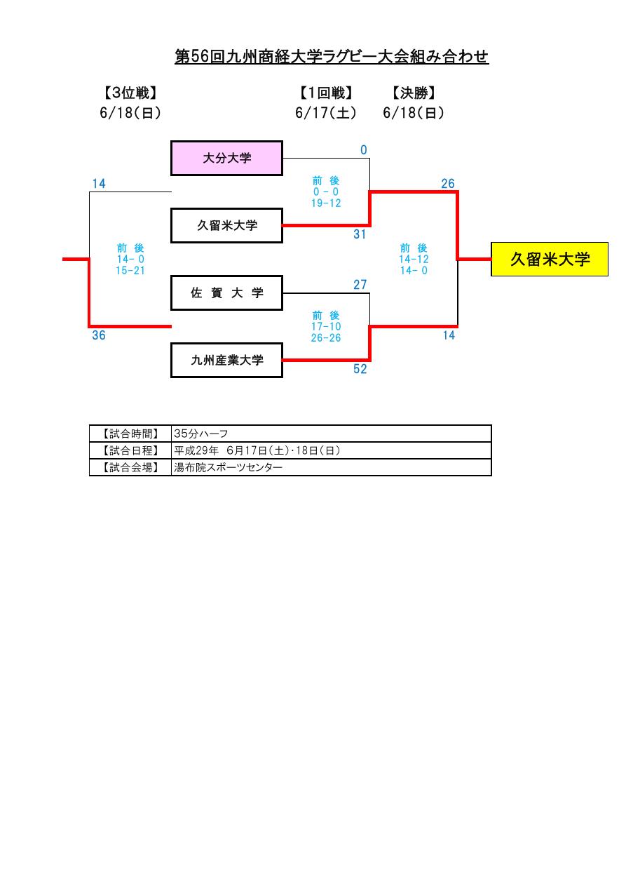 2017univ_kyushu_shoukei_final